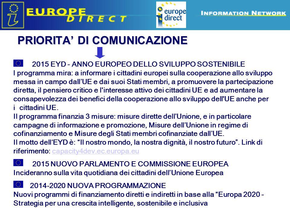 Europe Direct information relays 2015 EYD - ANNO EUROPEO DELLO SVILUPPO SOSTENIBILE l programma mira: a informare i cittadini europei sulla cooperazione allo sviluppo messa in campo dall'UE e dai suoi Stati membri, a promuovere la partecipazione diretta, il pensiero critico e l interesse attivo dei cittadini UE e ad aumentare la consapevolezza dei benefici della cooperazione allo sviluppo dell UE anche per i cittadini UE.
