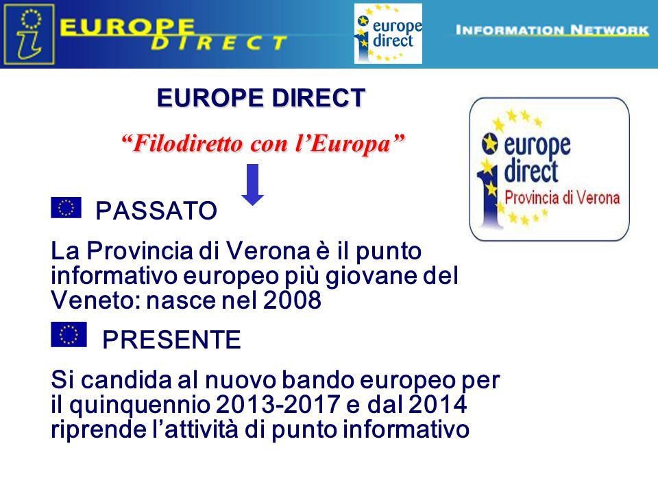Europe Direct information relays ridurre la distanza tra i cittadini e l'Europa OPPORTUNITA ' DI SVILUPPO FINANZIARIE E NON DIRITTI DEI CITTADINI INFORMAZIONI A 360° AL CITTADINO EUROPEO DIDATTICA – EDUCAZIONE CIVICA EUROPEA ORGANIZZAZIONE E PARTECIPAZIONE AD EVENTI LA MISSION di EUROPE DIRECT Filodiretto con l'Europa