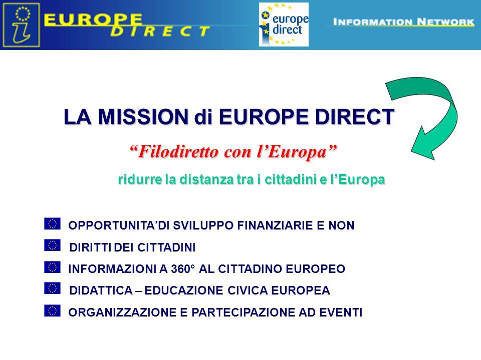 Europe Direct information relays EURODESK – PDL Punto Locale Decentrato Informazioni e orientamento sui programmi europei rivolti ai giovani nell ambito della cultura, della formazione, della mobilità, dei diritti e del volontariato..