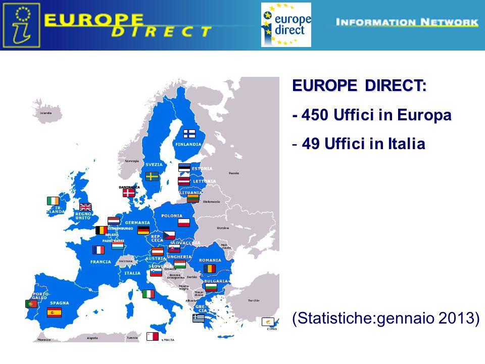 EUROPE DIRECT: - 450 Uffici in Europa - 49 Uffici in Italia (Statistiche:gennaio 2013)