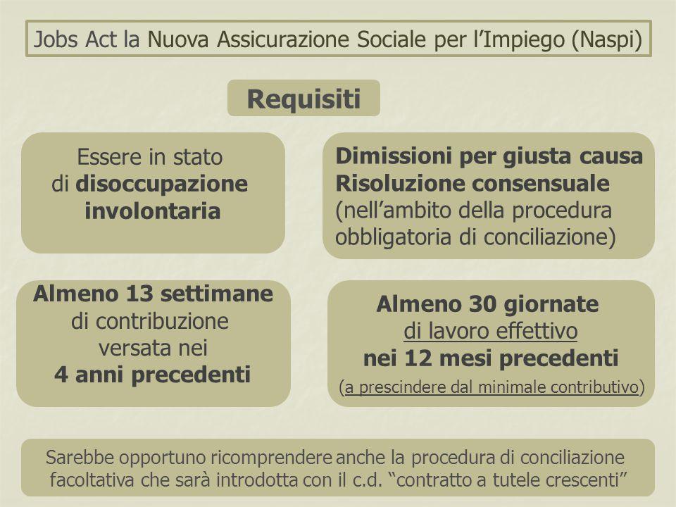 Jobs Act la Nuova Assicurazione Sociale per l'Impiego (Naspi) Requisiti Essere in stato di disoccupazione involontaria Almeno 13 settimane di contribu