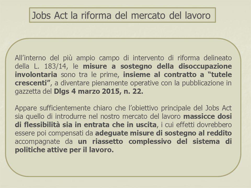 Jobs Act la Nuova Assicurazione Sociale per l'Impiego (Naspi) Calcolo e misura Per Aspi era previsto un decalage del 15% dopo il 6° ed il 12° mese L'indennità non potrà superare l'importo massimo mensile di € 1.300 (valore 2015 rivalutato annualmente) Il tetto Aspi per il 2015 è pari a 1.167,91 L'indennità sarà ridotta progressivamente del 3% a partire dal primo giorno del 4° mese La scelta del legislatore ha l'obiettivo di spingere il disoccupato alla ricerca attiva di lavoro e incide negativamente sull'indennità nella misura del 3% rispetto alle durate di 12 e 18 mesi previste dall'Aspi Come per Aspi non si applica la contribuzione pari al 5,84% che si applica alla cig