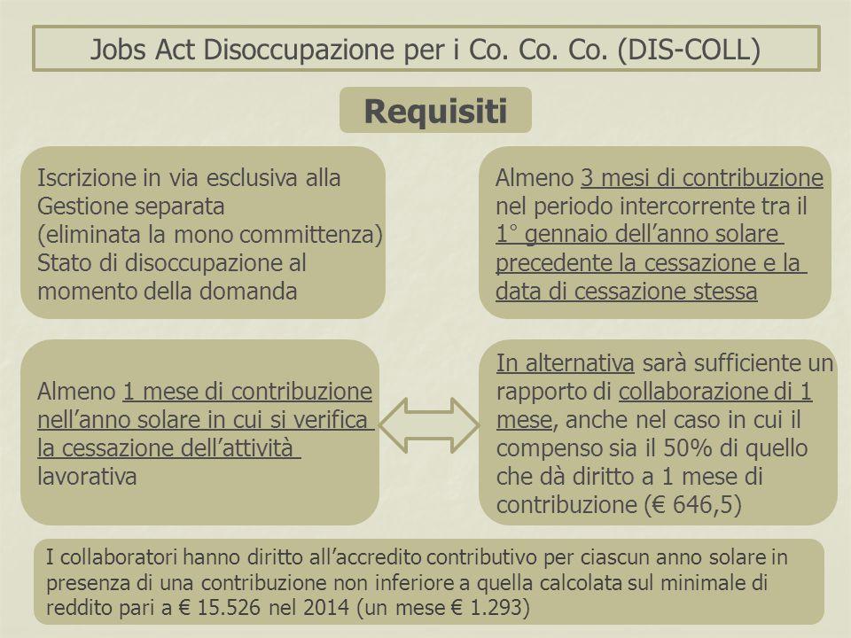 Jobs Act Disoccupazione per i Co. Co. Co. (DIS-COLL) Requisiti Iscrizione in via esclusiva alla Gestione separata (eliminata la mono committenza) Stat