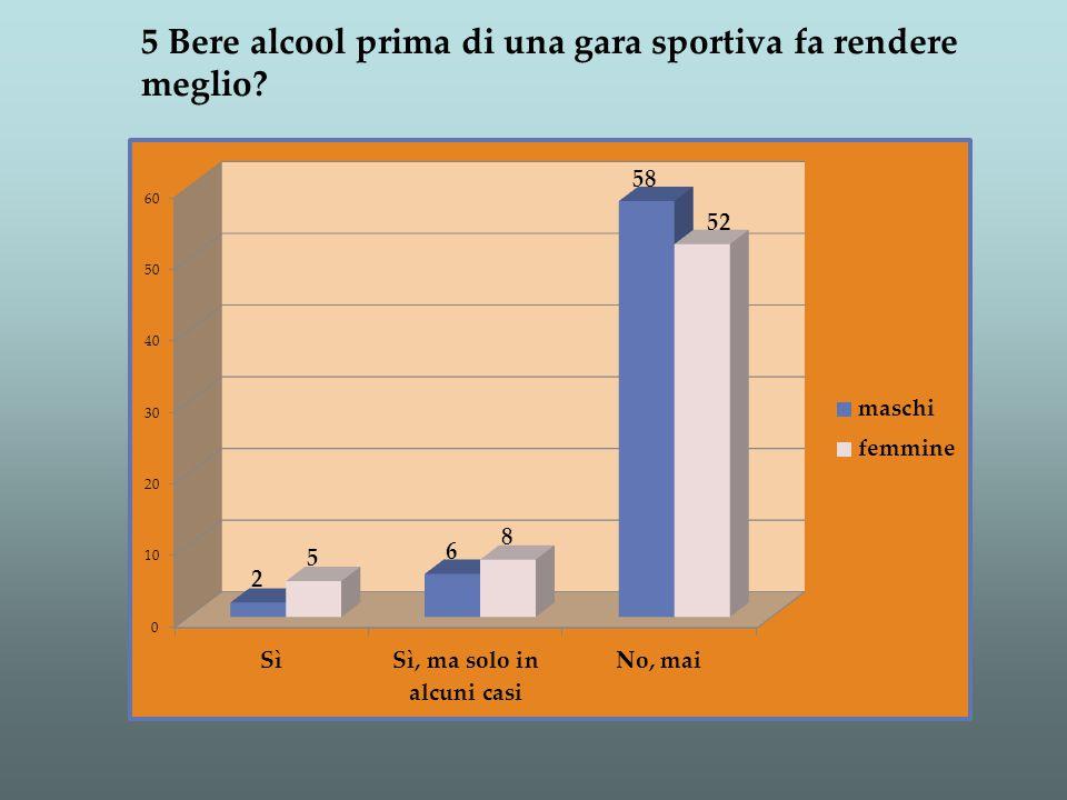 5 Bere alcool prima di una gara sportiva fa rendere meglio?