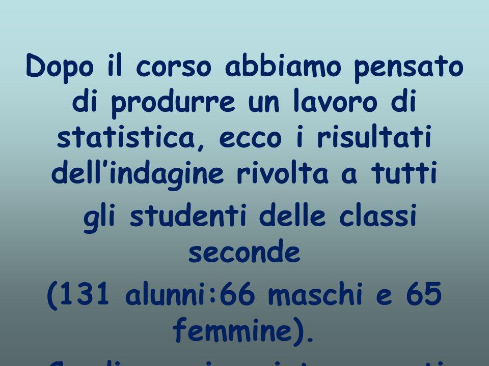 Dopo il corso abbiamo pensato di produrre un lavoro di statistica, ecco i risultati dell'indagine rivolta a tutti gli studenti delle classi seconde (131 alunni:66 maschi e 65 femmine).