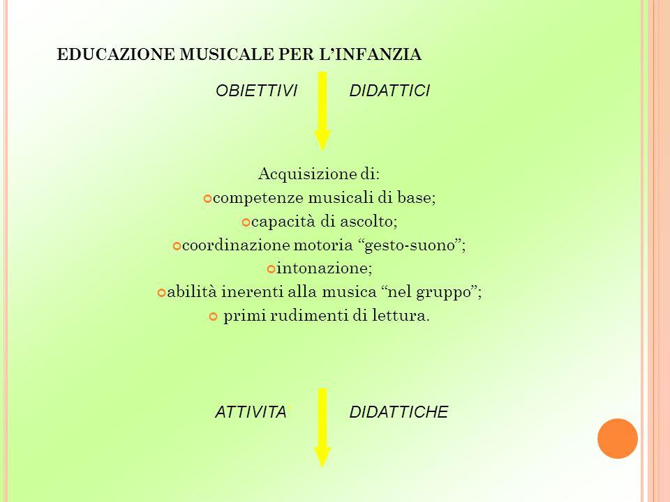 """EDUCAZIONE MUSICALE PER L'INFANZIA Acquisizione di: competenze musicali di base; capacità di ascolto; coordinazione motoria """"gesto-suono""""; intonazione"""