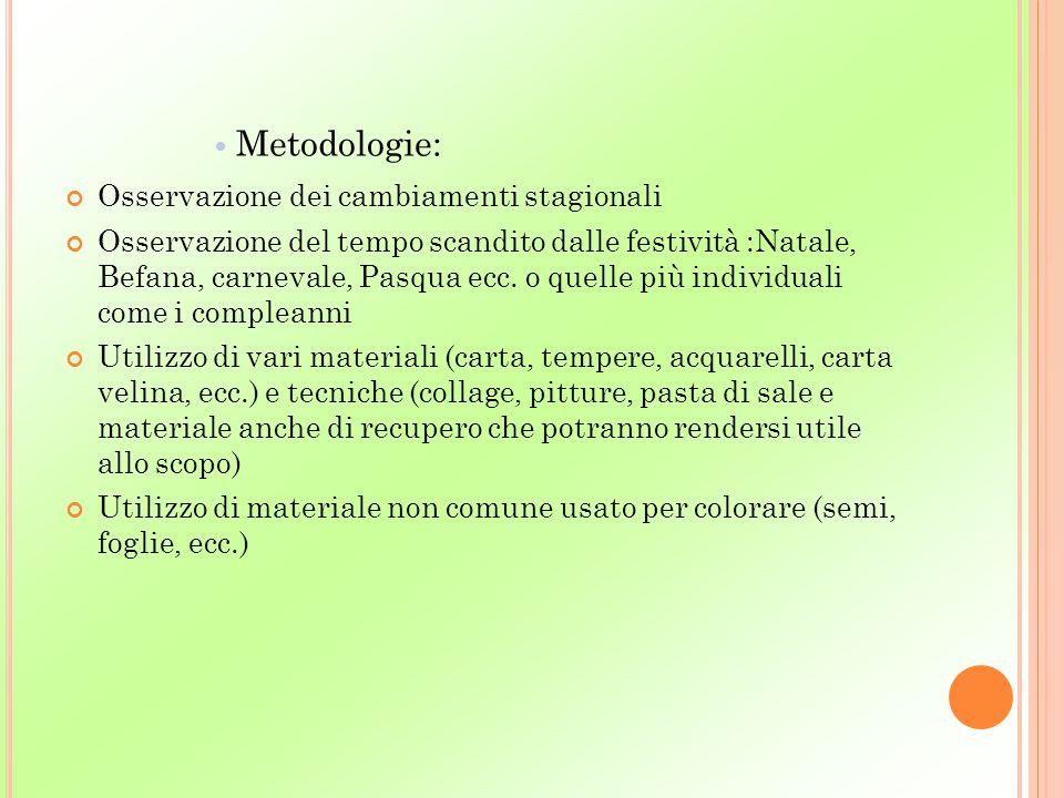 Metodologie: Osservazione dei cambiamenti stagionali Osservazione del tempo scandito dalle festività :Natale, Befana, carnevale, Pasqua ecc. o quelle