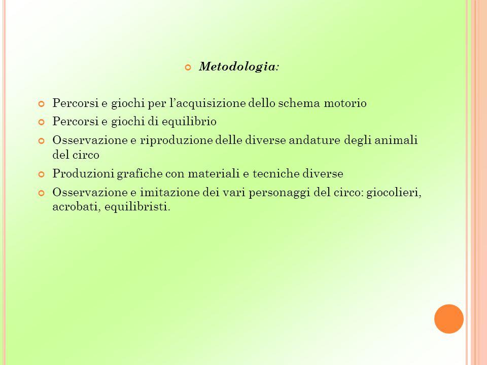 Metodologia : Percorsi e giochi per l'acquisizione dello schema motorio Percorsi e giochi di equilibrio Osservazione e riproduzione delle diverse anda