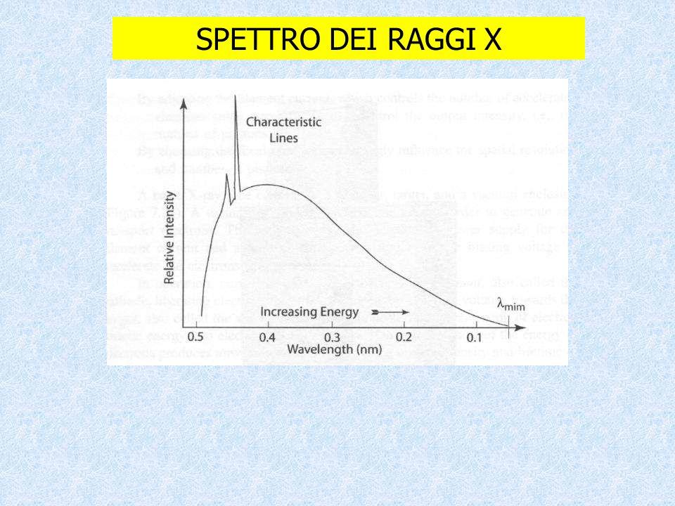 Interazione raggi X-materia - Effetto fotoelettrico L'interazione avviene con un elettrone fortemente legato.