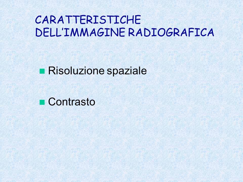 CARATTERISTICHE DELL'IMMAGINE RADIOGRAFICA Risoluzione spaziale Contrasto