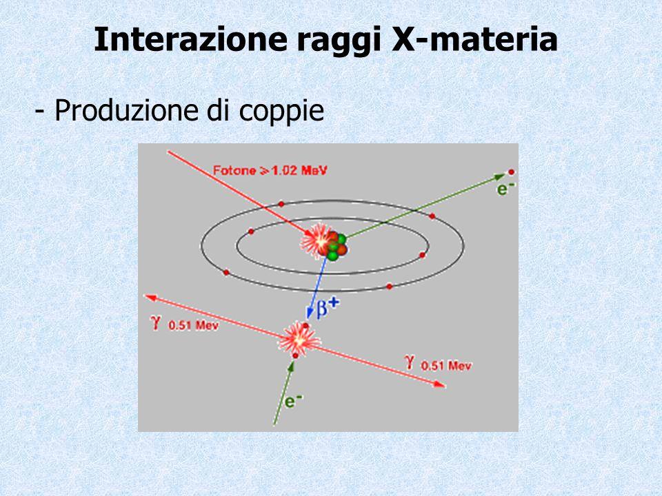 Interazione raggi X-materia - Produzione di coppie