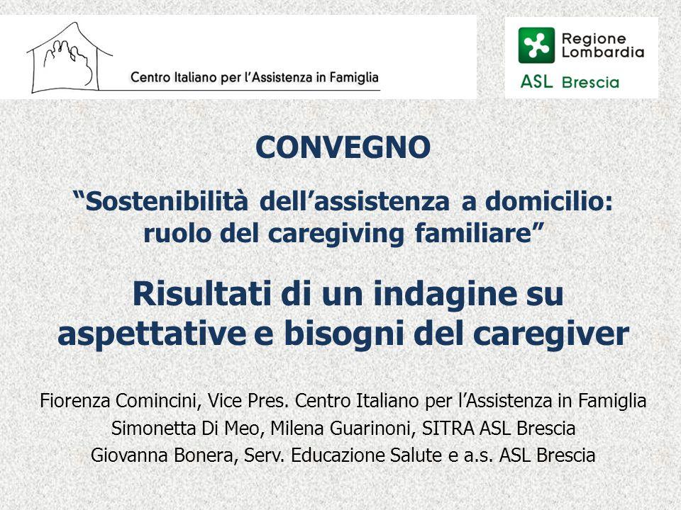 """CONVEGNO """"Sostenibilità dell'assistenza a domicilio: ruolo del caregiving familiare"""" Risultati di un indagine su aspettative e bisogni del caregiver F"""