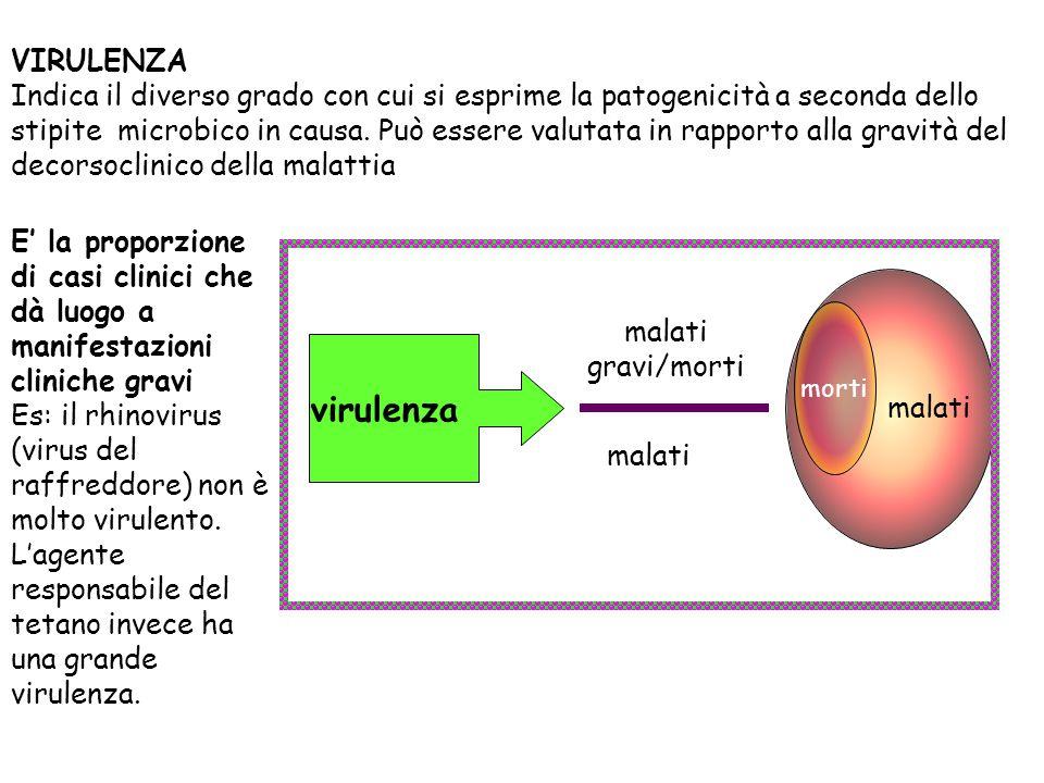 E' la proporzione di casi clinici che dà luogo a manifestazioni cliniche gravi Es: il rhinovirus (virus del raffreddore) non è molto virulento.