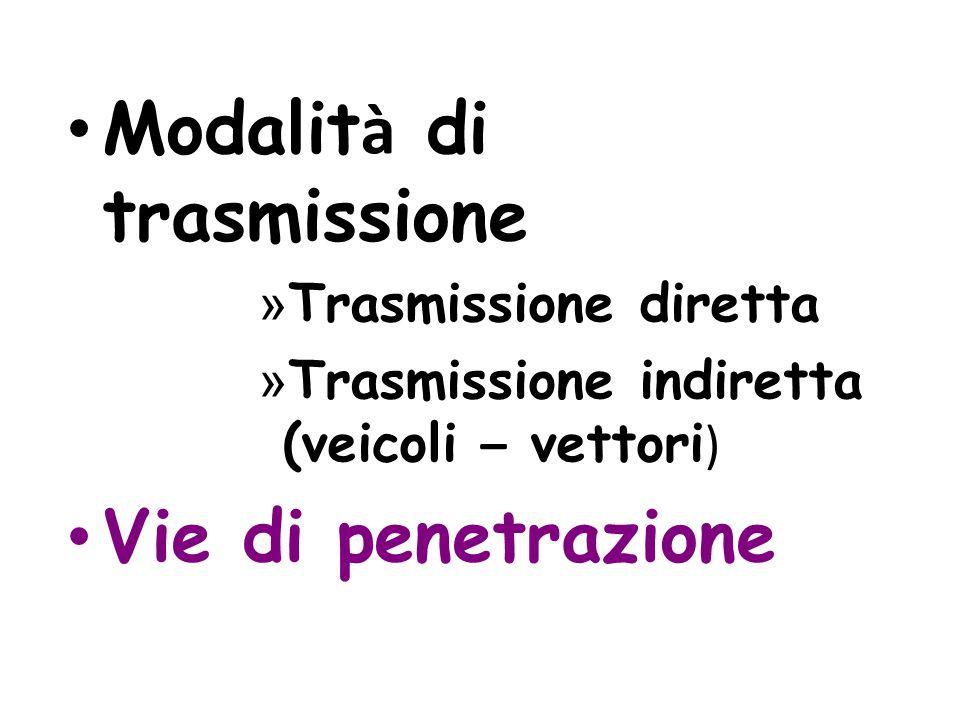 Modalit à di trasmissione » Trasmissione diretta » Trasmissione indiretta (veicoli – vettori ) Vie di penetrazione