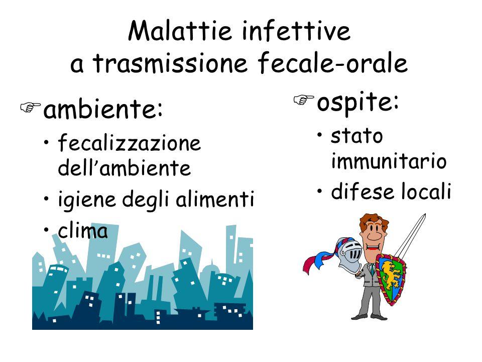 Malattie infettive a trasmissione fecale-orale  ambiente: fecalizzazione dell ' ambiente igiene degli alimenti clima  ospite: stato immunitario difese locali