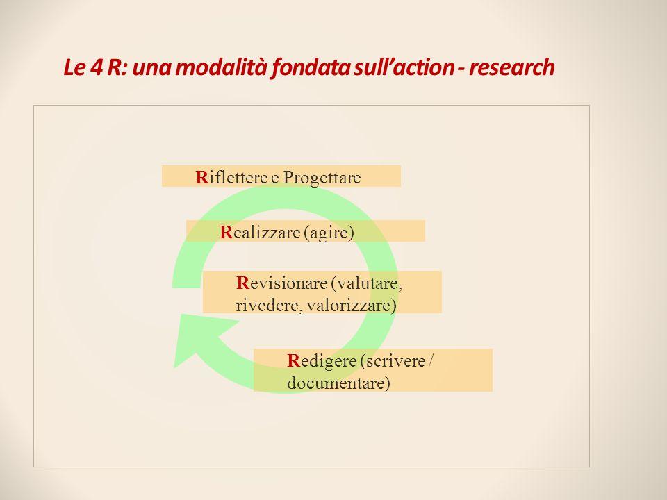 Le 4 R: una modalità fondata sull'action - research Riflettere e Progettare Realizzare (agire) Revisionare (valutare, rivedere, valorizzare) Redigere