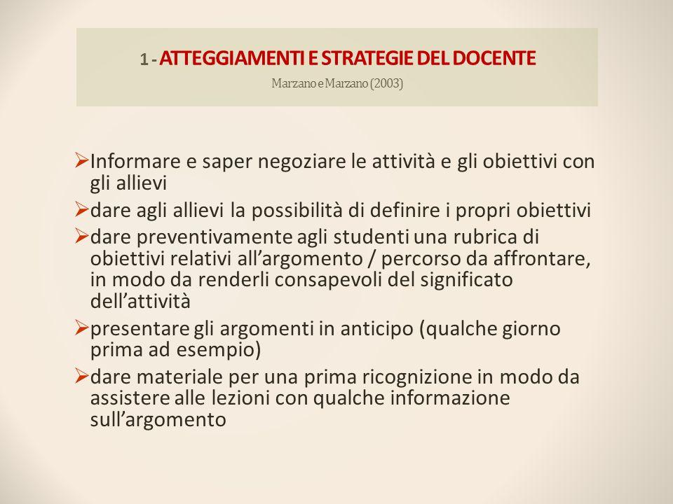 1 - ATTEGGIAMENTI E STRATEGIE DEL DOCENTE Marzano e Marzano (2003)  Informare e saper negoziare le attività e gli obiettivi con gli allievi  dare ag