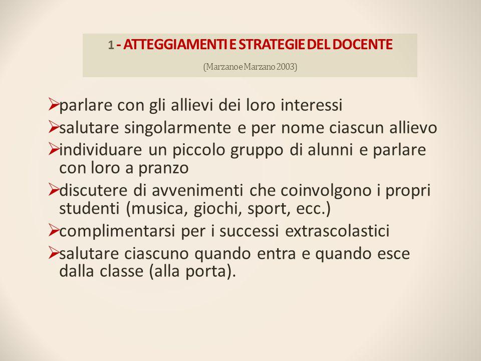 1 - ATTEGGIAMENTI E STRATEGIE DEL DOCENTE (Marzano e Marzano 2003)  parlare con gli allievi dei loro interessi  salutare singolarmente e per nome ci