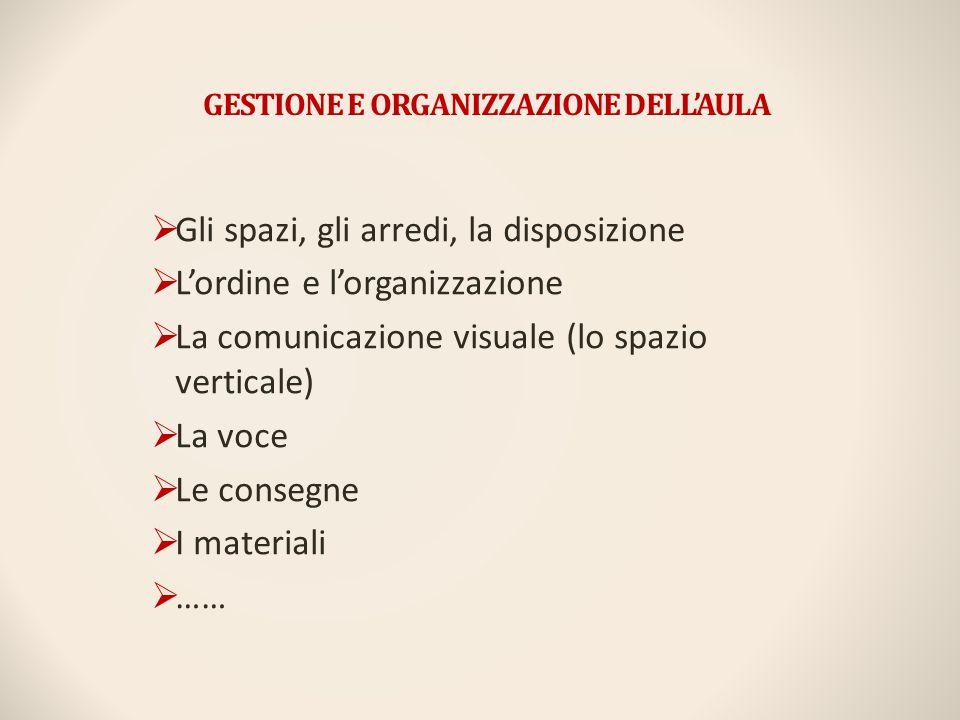 GESTIONE E ORGANIZZAZIONE DELL'AULA  Gli spazi, gli arredi, la disposizione  L'ordine e l'organizzazione  La comunicazione visuale (lo spazio verti