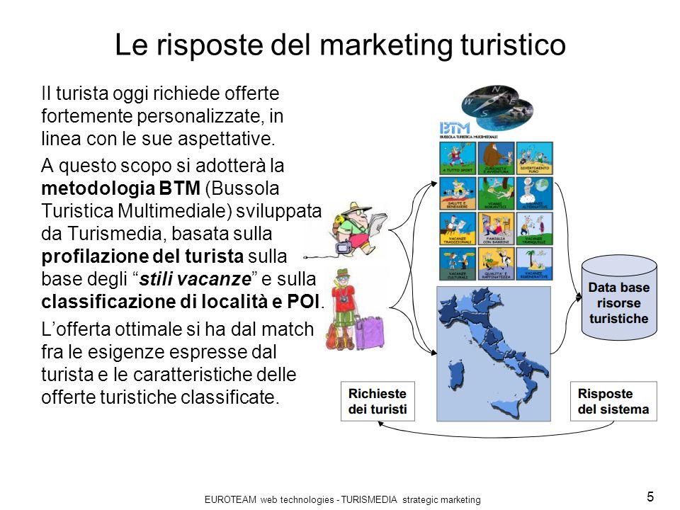 EUROTEAM web technologies - TURISMEDIA strategic marketing 6 I 12 stili vacanze previsti dallla metodologia BTM