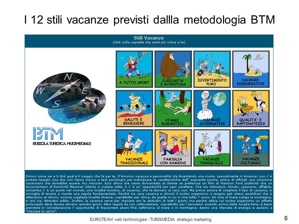 EUROTEAM web technologies - TURISMEDIA strategic marketing 6 I 12 stili vacanze previsti dallla metodologia BTM