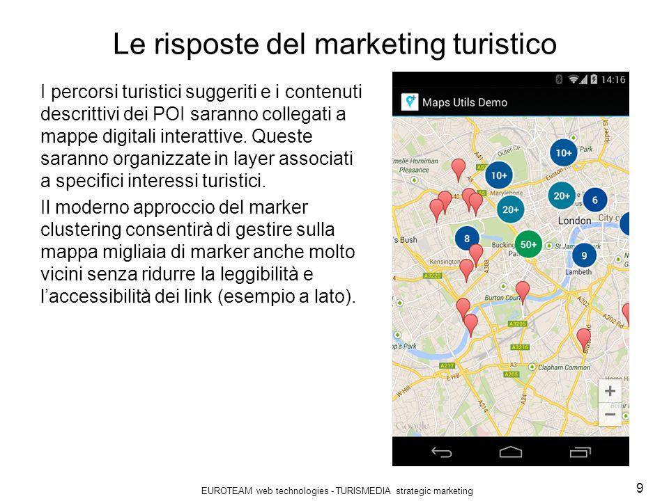 EUROTEAM web technologies - TURISMEDIA strategic marketing 10 Le risposte del marketing turistico Le informazioni multimediali possono essere fruite in modalità molto diversa prevedendo una rete di terminali multifunzionali adatti ad ogni esigenza.