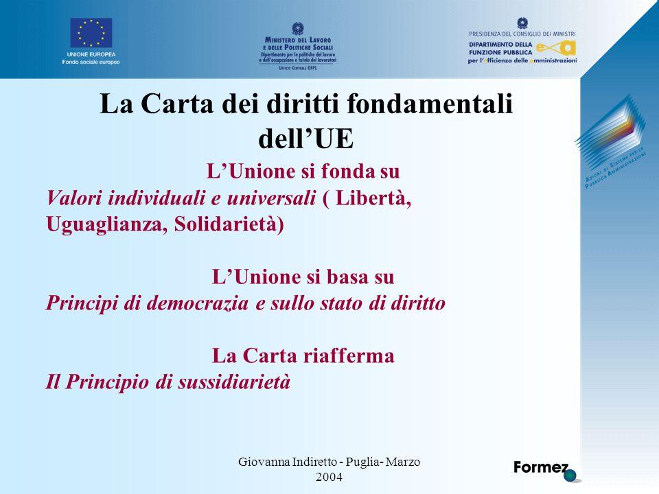 Giovanna Indiretto - Puglia- Marzo 2004 La Carta dei diritti fondamentali dell'UE L'Unione si fonda su Valori individuali e universali ( Libertà, Uguaglianza, Solidarietà) L'Unione si basa su Principi di democrazia e sullo stato di diritto La Carta riafferma Il Principio di sussidiarietà