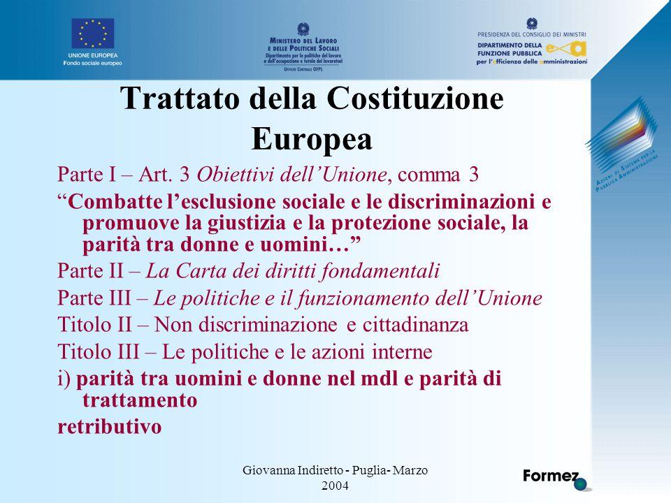 Giovanna Indiretto - Puglia- Marzo 2004 Trattato della Costituzione Europea Parte I – Art.