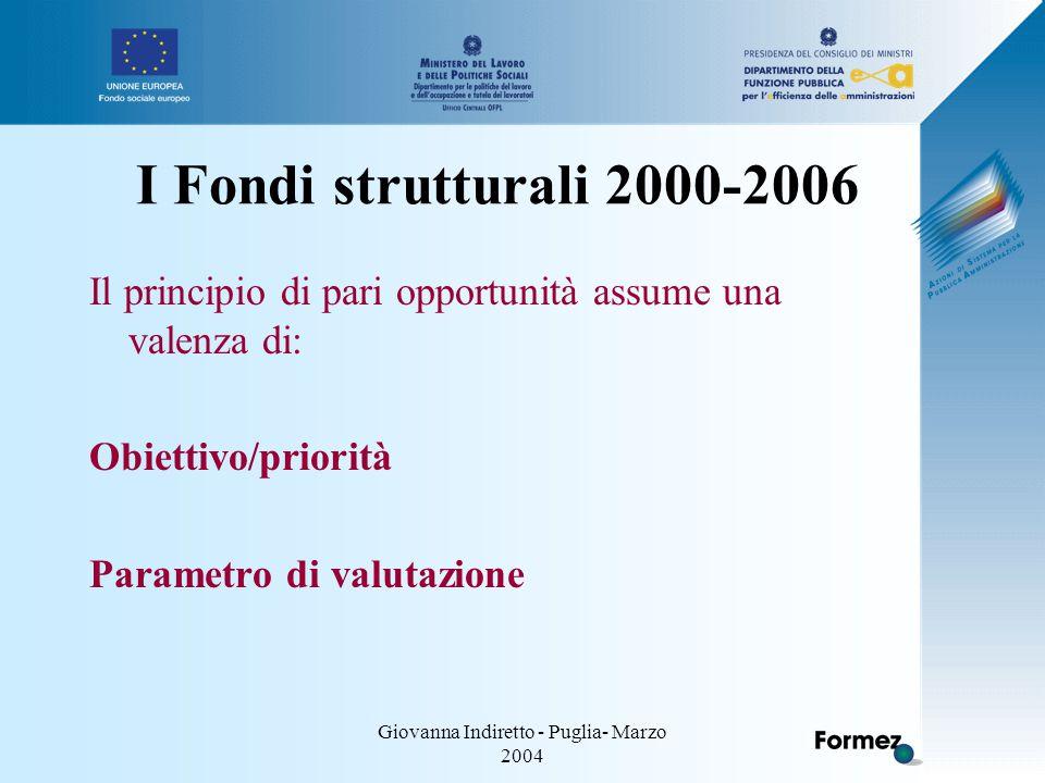 Giovanna Indiretto - Puglia- Marzo 2004 I Fondi strutturali 2000-2006 Il principio di pari opportunità assume una valenza di: Obiettivo/priorità Parametro di valutazione