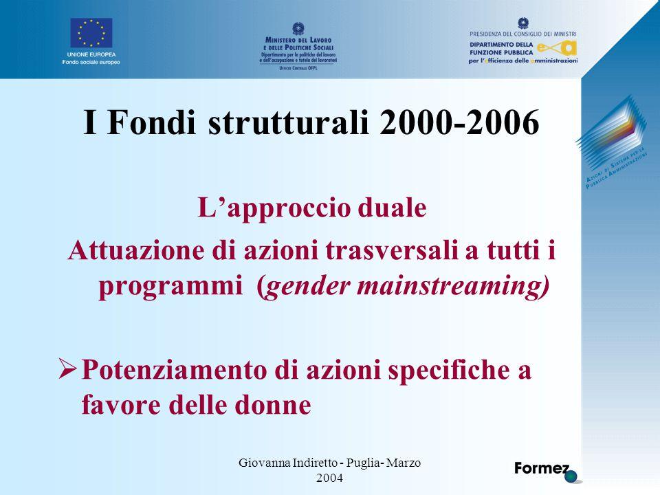 Giovanna Indiretto - Puglia- Marzo 2004 I Fondi strutturali 2000-2006 L'approccio duale Attuazione di azioni trasversali a tutti i programmi (gender mainstreaming)  Potenziamento di azioni specifiche a favore delle donne