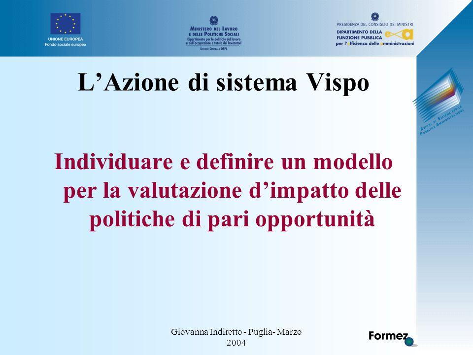 Giovanna Indiretto - Puglia- Marzo 2004 L'Azione di sistema Vispo Individuare e definire un modello per la valutazione d'impatto delle politiche di pari opportunità