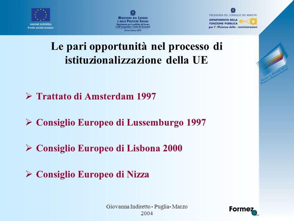 Giovanna Indiretto - Puglia- Marzo 2004 Le pari opportunità nel processo di istituzionalizzazione della UE  Trattato di Amsterdam 1997  Consiglio Europeo di Lussemburgo 1997  Consiglio Europeo di Lisbona 2000  Consiglio Europeo di Nizza