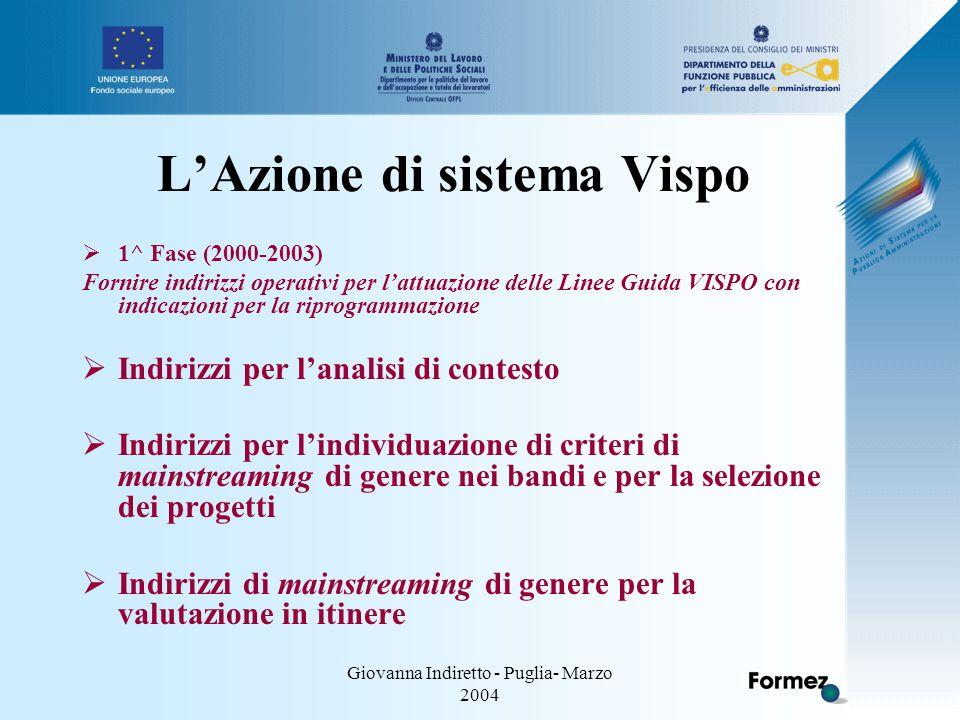 Giovanna Indiretto - Puglia- Marzo 2004 L'Azione di sistema Vispo  1^ Fase (2000-2003) Fornire indirizzi operativi per l'attuazione delle Linee Guida VISPO con indicazioni per la riprogrammazione  Indirizzi per l'analisi di contesto  Indirizzi per l'individuazione di criteri di mainstreaming di genere nei bandi e per la selezione dei progetti  Indirizzi di mainstreaming di genere per la valutazione in itinere