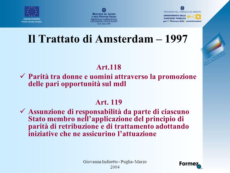 Giovanna Indiretto - Puglia- Marzo 2004 Il Trattato di Amsterdam – 1997 Art.118 Parità tra donne e uomini attraverso la promozione delle pari opportunità sul mdl Art.