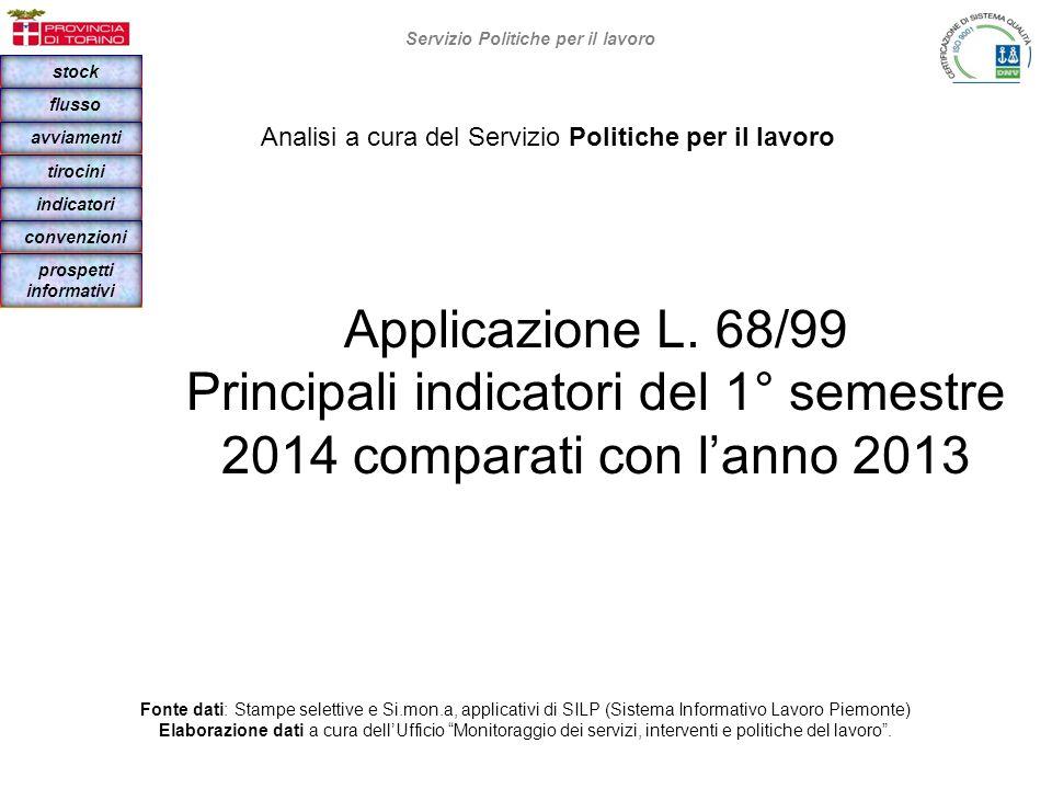 Applicazione L.