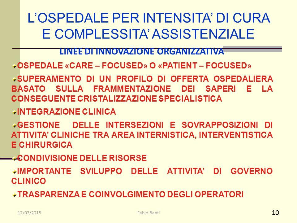 L'OSPEDALE PER INTENSITA' DI CURA E COMPLESSITA' ASSISTENZIALE LINEE DI INNOVAZIONE ORGANIZZATIVA OSPEDALE «CARE – FOCUSED» O «PATIENT – FOCUSED» SUPE