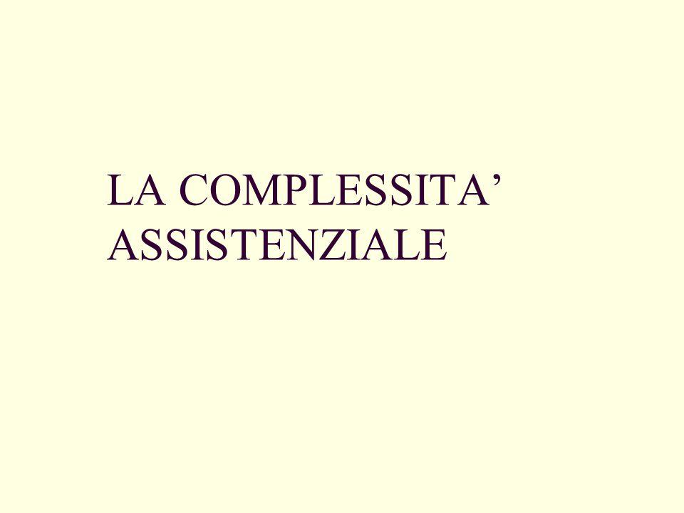 LA COMPLESSITA' ASSISTENZIALE