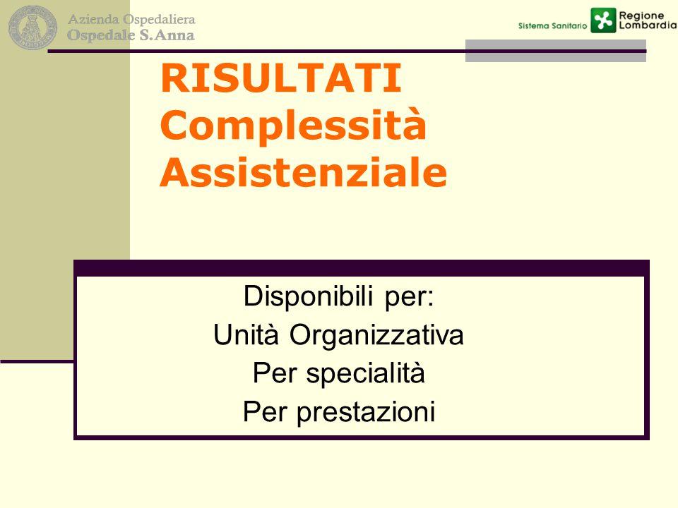 RISULTATI Complessità Assistenziale Disponibili per: Unità Organizzativa Per specialità Per prestazioni