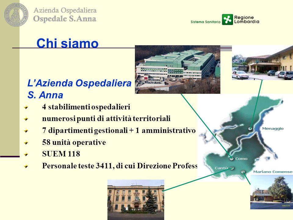 3 4 stabilimenti ospedalieri numerosi punti di attività territoriali 7 dipartimenti gestionali + 1 amministrativo 58 unità operative SUEM 118 Personal