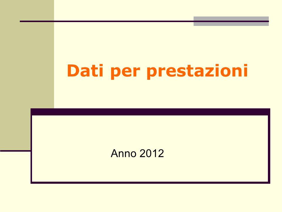 Dati per prestazioni Anno 2012
