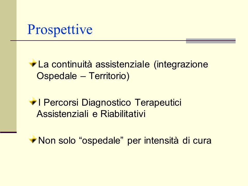 Prospettive La continuità assistenziale (integrazione Ospedale – Territorio) I Percorsi Diagnostico Terapeutici Assistenziali e Riabilitativi Non solo