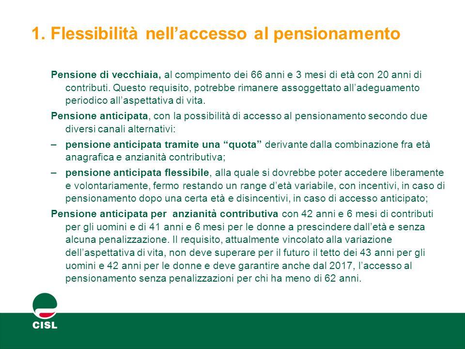 1. Flessibilità nell'accesso al pensionamento Pensione di vecchiaia, al compimento dei 66 anni e 3 mesi di età con 20 anni di contributi. Questo requi