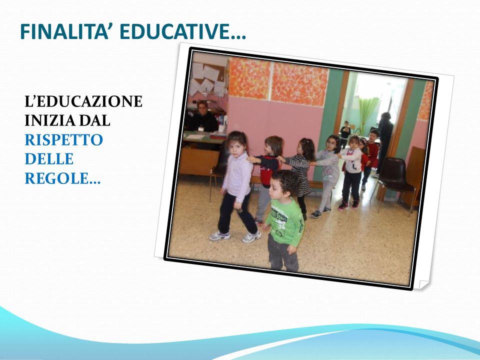 FINALITA' EDUCATIVE… L'EDUCAZIONE INIZIA DAL RISPETTO DELLE REGOLE…
