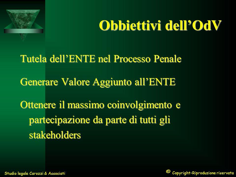 © Copyright-Riproduzione riservata Studio legale Carozzi & Associati Obbiettividell'OdV Obbiettivi dell'OdV Tutela dell'ENTE nel Processo Penale Gener
