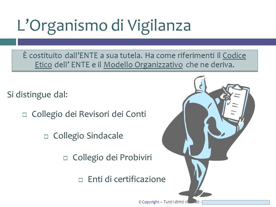 © Copyright – Tutti i diritti riservati - Studio Legale CAROZZI & ASSOCIATI Funzione e compiti dell'OdV L'OdV Vigila: sull'effettività e sull'osservanza del Modello sull'efficacia e adeguatezza del Modello sull'opportunità di aggiornamento del Modello