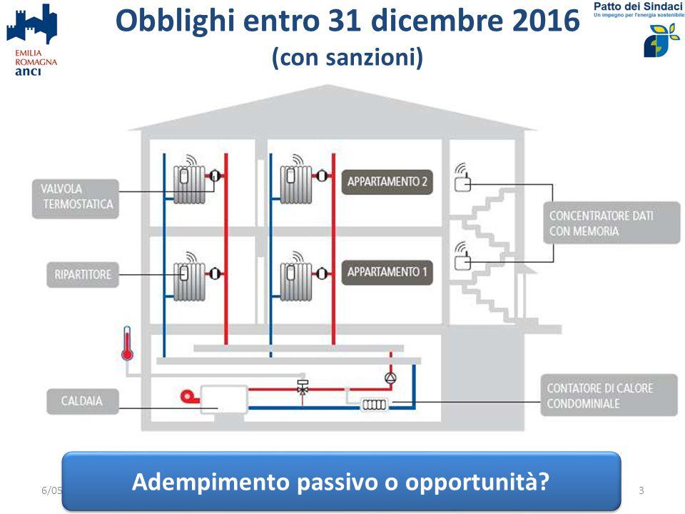 Obblighi entro 31 dicembre 2016 (con sanzioni) 6/05/2015Parma3 Adempimento passivo o opportunità