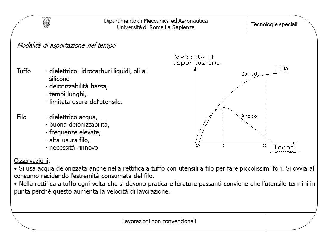 Dipartimento di Meccanica ed Aeronautica Università di Roma La Sapienza Tecnologie speciali Lavorazioni non convenzionali Modalità di asportazione nel tempo Tuffo- dielettrico: idrocarburi liquidi, oli al silicone - deionizzabilità bassa, - tempi lunghi, - limitata usura del'utensile.
