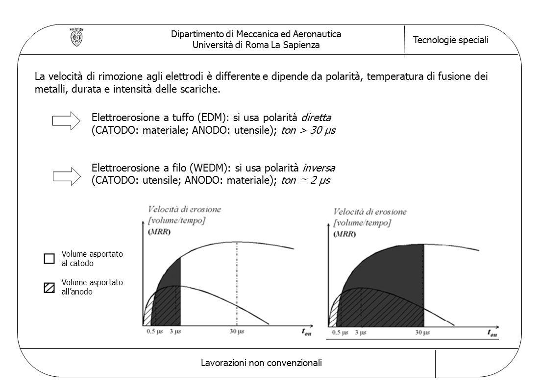 Dipartimento di Meccanica ed Aeronautica Università di Roma La Sapienza Tecnologie speciali Lavorazioni non convenzionali La velocità di rimozione agl