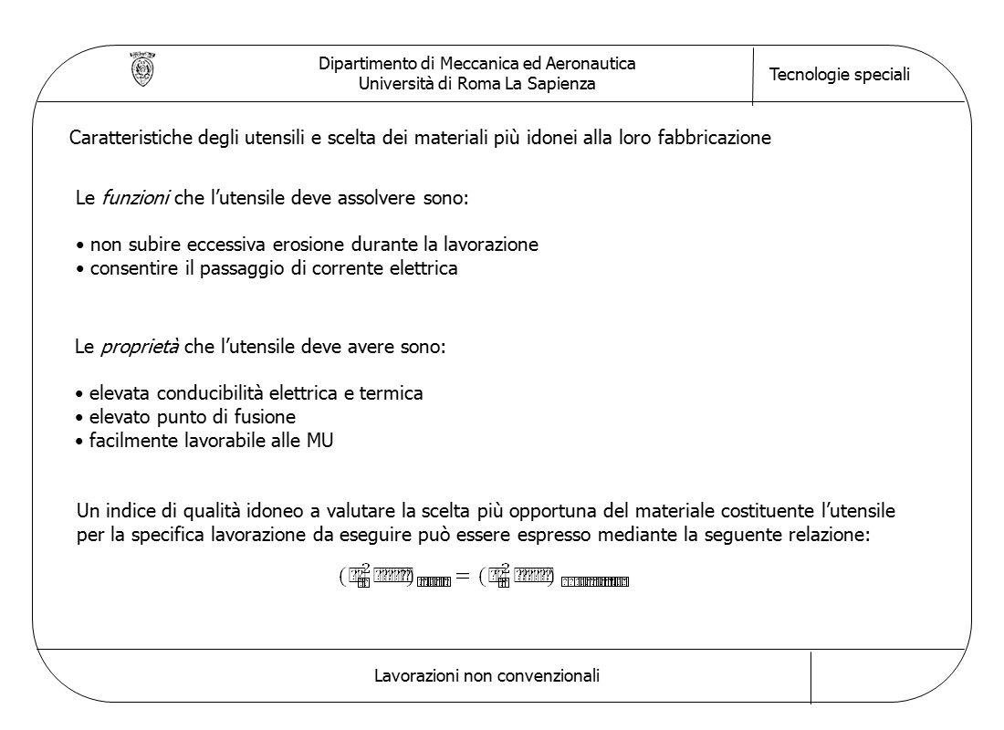 Dipartimento di Meccanica ed Aeronautica Università di Roma La Sapienza Tecnologie speciali Lavorazioni non convenzionali Le proprietà che l'utensile
