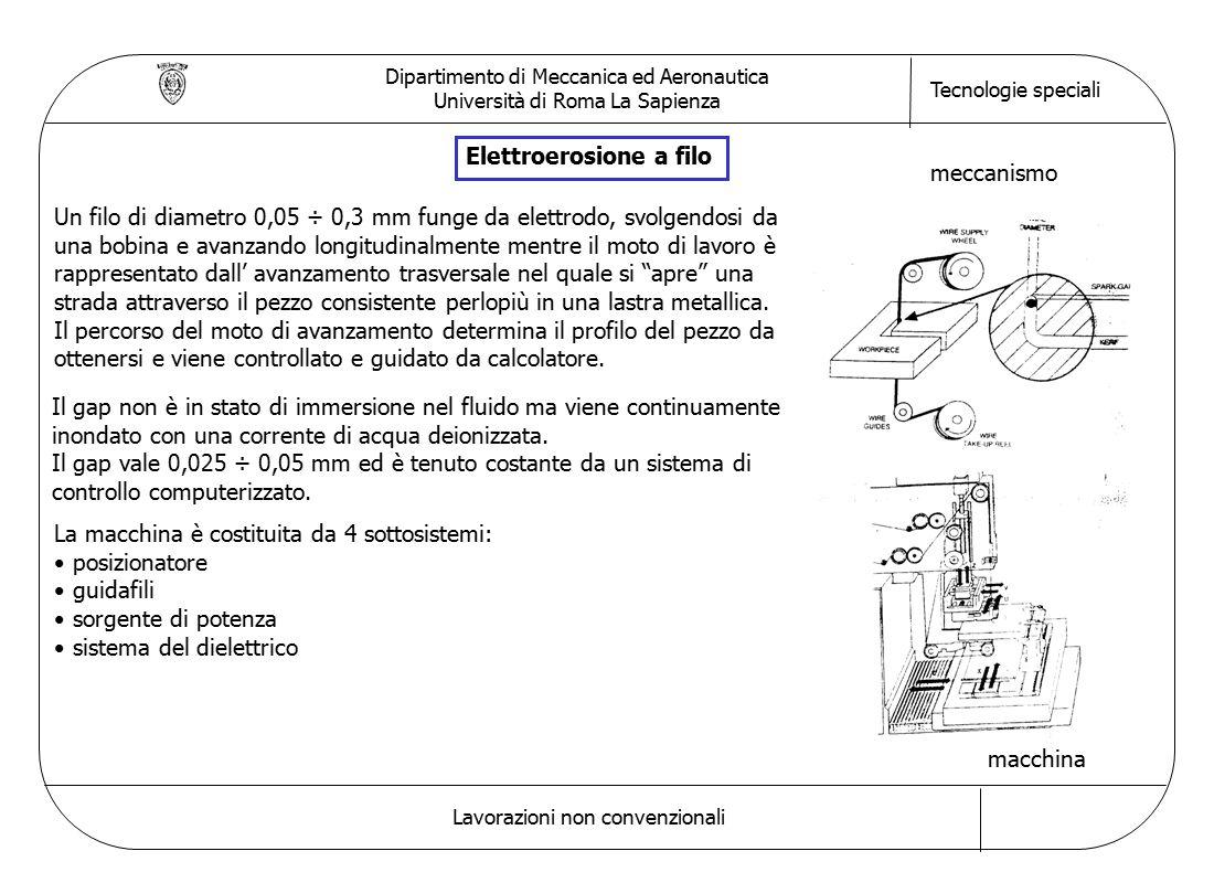 Dipartimento di Meccanica ed Aeronautica Università di Roma La Sapienza Tecnologie speciali Lavorazioni non convenzionali Elettroerosione a filo Un fi